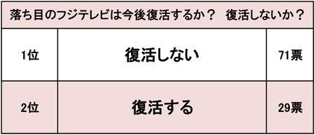 fujiochimekiji.jpg