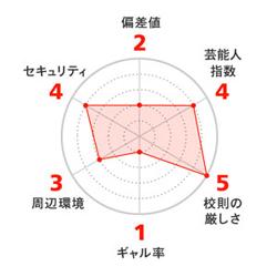 horikoshi-graf1.jpg
