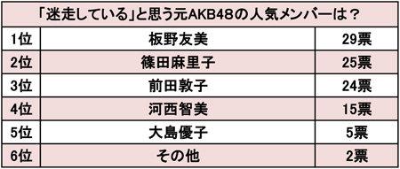 meisouAKB48450.jpg
