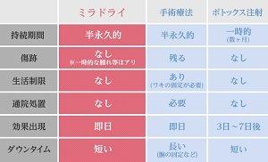 miradry_chart4.jpg