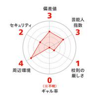 yoyogi-graf.jpg