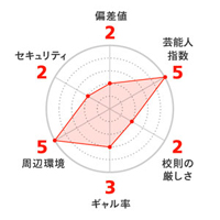 hinode-graph.jpg