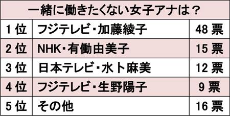 zyosiana_hatarakitakunai2015.jpg